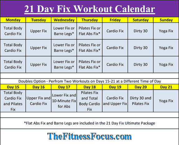 21 Day Fix | fitteacher1986